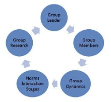 group_psy_circle